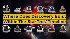 Where Is 'Discovery' Within The Star Trek Timeline?