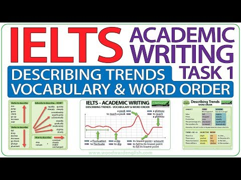 IELTS Academic Writing Task 1 - Describing Trends - Vocabulary & Word Order
