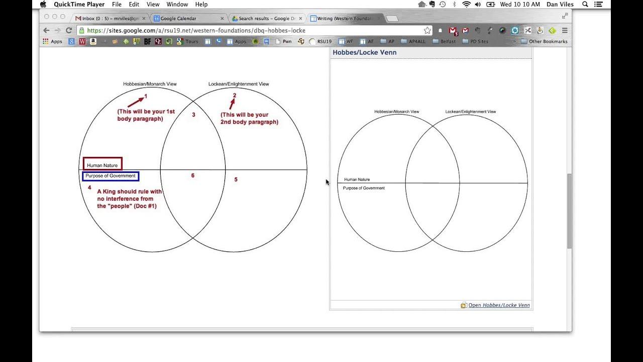 locke and hobbes venn diagram