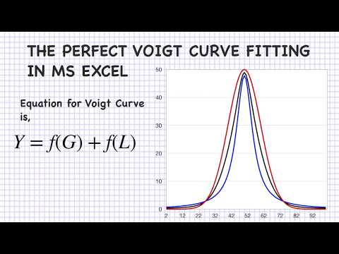 Voigt Curve Fitting in Microsoft Excel | Curve Fitting | Mathematics | MS Excel thumbnail