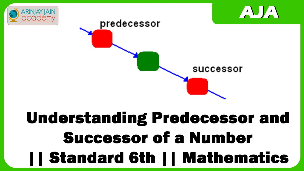 Understanding Predecessor and Successor of a Number ... Predecessor