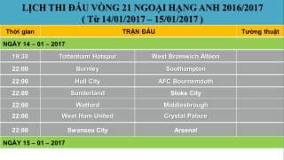 Lịch thi đấu Ngoại hạng Anh 2017. Vòng 21