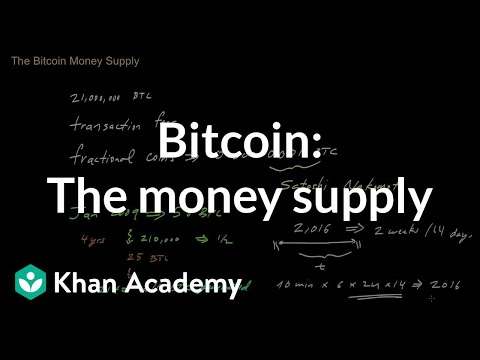 Bitcoin - The Money Supply