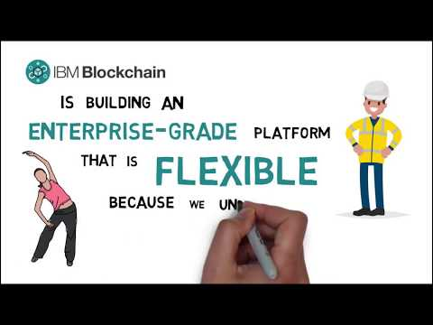 An introduction to Hyperledger Fabric and IBM Blockchain