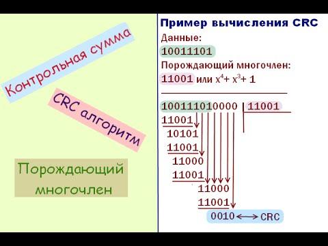 57.  CRC алгоритм (Урок 48. Теория)