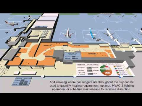 Airport simulation by Vancouver Airport Services using SIMIO