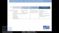 RE Development Financial Modeling Basics - 1/3