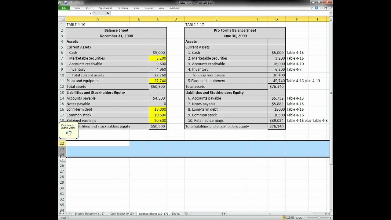 ch 04 04 development of proforma balance sheet youtube