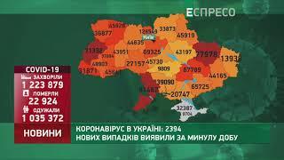 Коронавірус в Украі ні статистика за 2 лютого