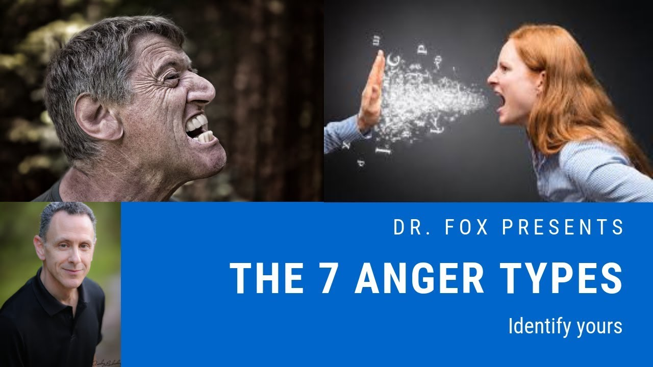 Download The 7 Anger Types and How to Recognize Them - Questionnaire Included