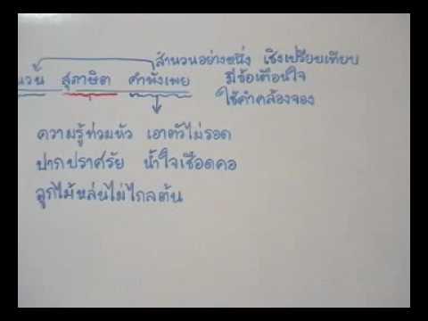 วีซีดีติวเข้มภาษาไทย ป.4 เทอม 2