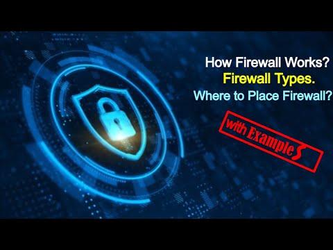 Firewall | Types Of Firewall | Advantages & Disadvantages Of Firewall | Firewall Positioning