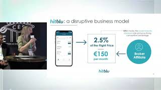 HITBLU - the global disruptor for the private aircraft sector