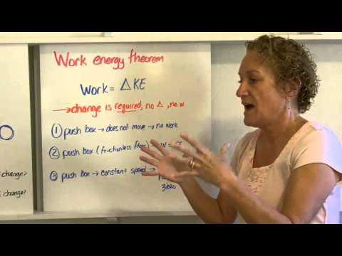 Kinetic energy and work energy theorem