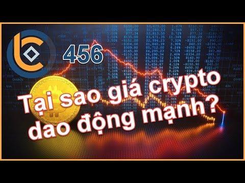 #456 - Bitcoin Xuống Mạnh - Tại Sao Giá Crypto Dao động Mạnh?