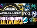 The 12 CWL Orgs and Teams Explained a Little