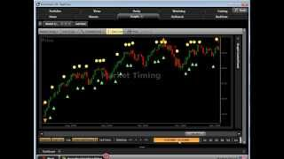 Sure-Fired Success - 90% accurate trading system