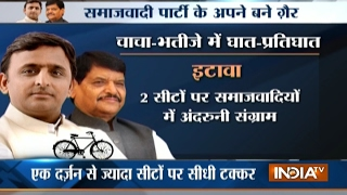 Akhilesh Supporters vs Shivpal Yadav Supporters Came Face to Face in Etawah district