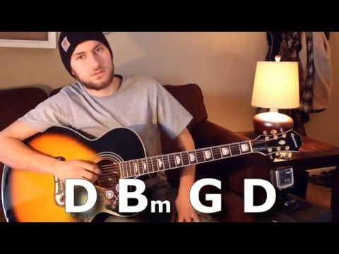 Die a Happy Man - Thomas Rhett - Guitar Lesson - Beginner / Intermediate - Verse / Chorus