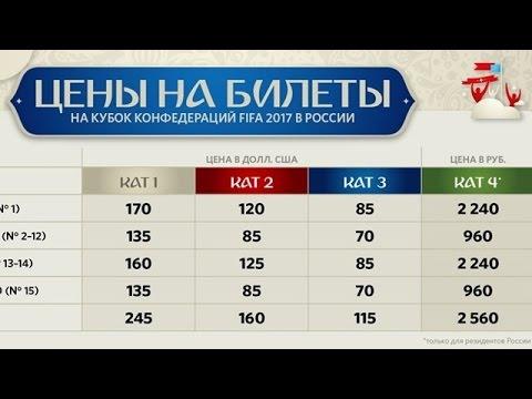 Билеты на концерты Филиппа Киркорова, шоу программа Я