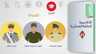 ARM -academie royale militaire الأكاديمية الملكية العسكرية بمكناس
