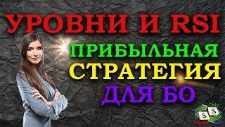 СТРАТЕГИЯ ДЛЯ БИНАРНЫХ ОПЦИОНОВ УРОВНИ И RSI НА М15. FINMAX