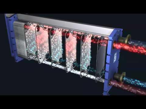 Sondex Plate Heat Exchanger - Working Principles
