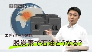 【チャートは語る・解説②】脱炭素で石油はどうなる?