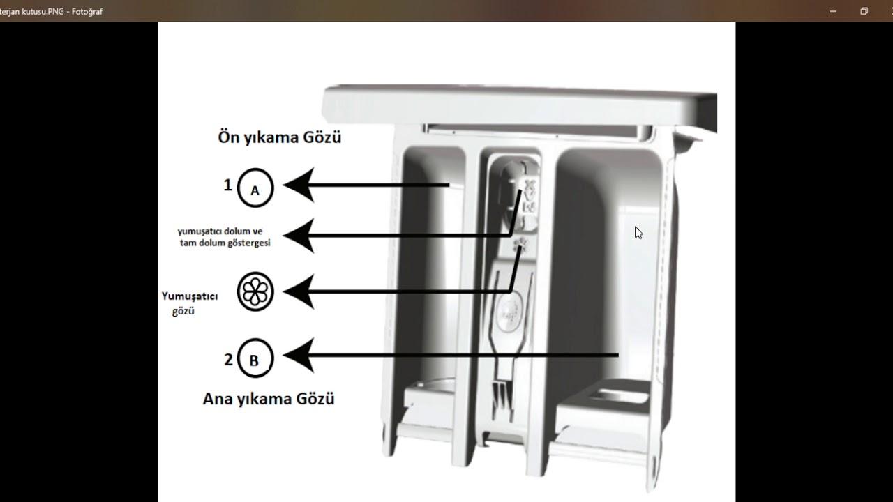 Çamaşır Makinesi Deterjan Gözü Nasıl Temizlenir