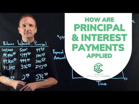 How are Principal and Interest Applied in Loan Payments?
