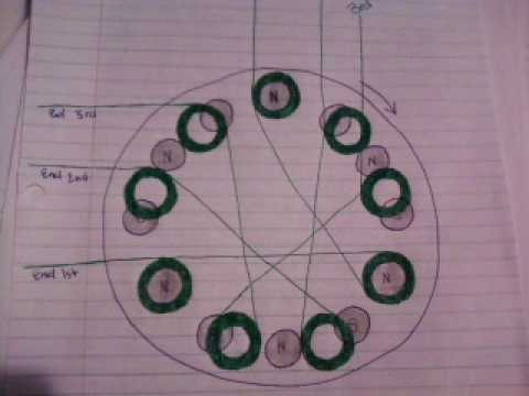 hqdefault 3 phase alternator youtube Generator Circuit Breaker Wiring Diagram at soozxer.org