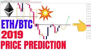 Ethereum Price Prediction 2019 ETH Technical Analysis ETH Chart Analysis