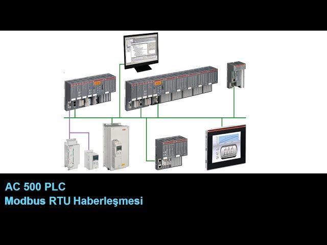 AC500 ABB Modbus RTU Master  ile Uygulama örne?i_1 COM_MOD_MAST kullan?m?
