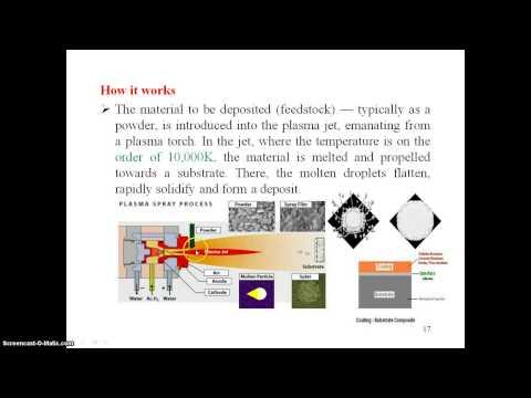 Concept Of Plasma Spraying