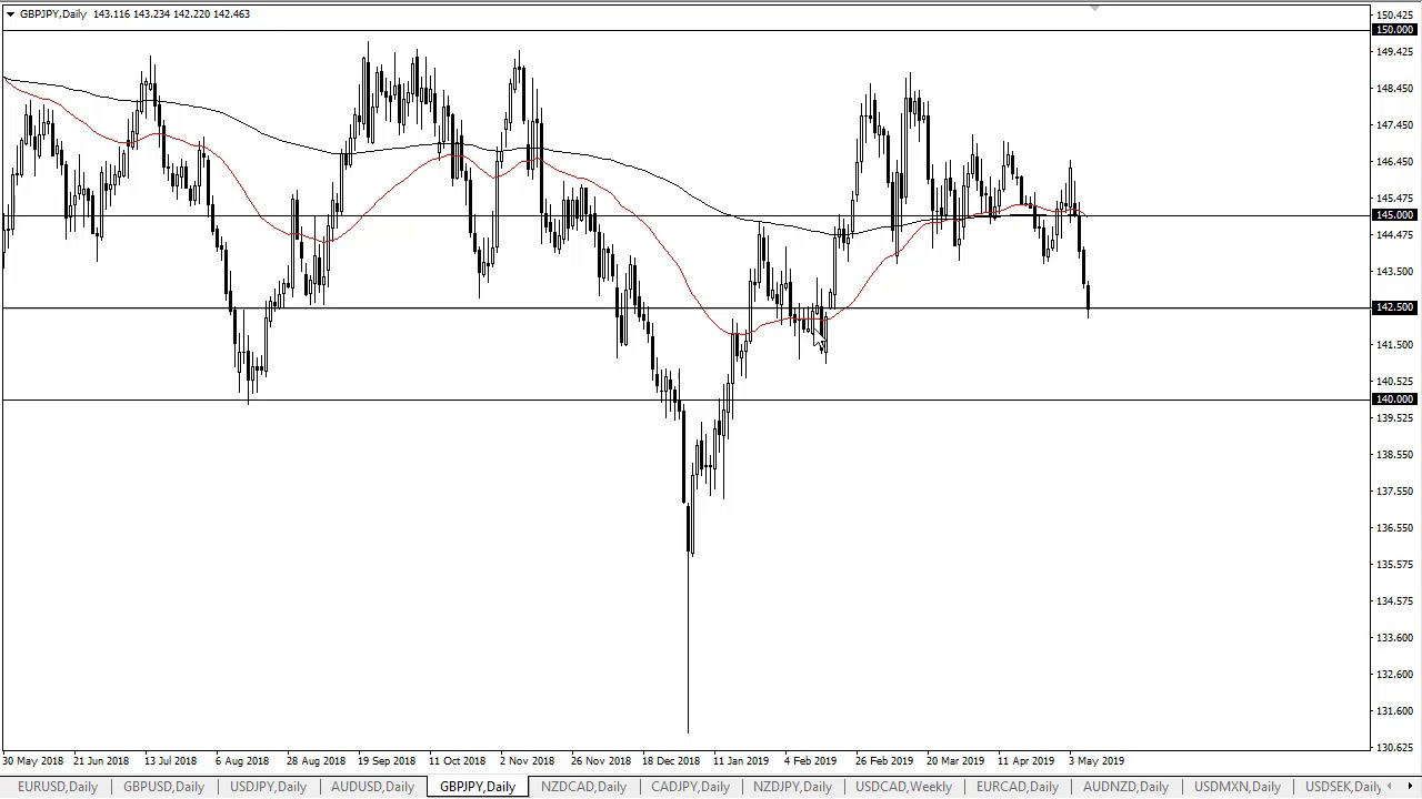 Gbp jpy forexpros system foreign direct investment analysis tools