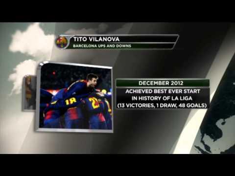 Erneut Krebs! Tito Vilanova tritt als Chef-Trainer des FC Barcelona zurück
