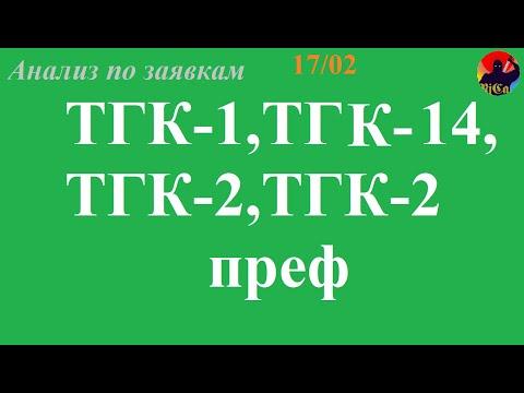 ММВБ,ТГК-1,ТГ-14,ТГК-2,ТГК-2 преф