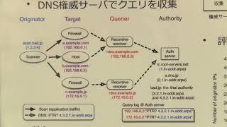 インターネットトラフィック上の異常を見つける DNSを用いたネットワー...