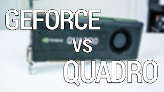 Mi az NVIDIA Quadro? GeForce vs Quadro   NVIDIA Quadro K5200