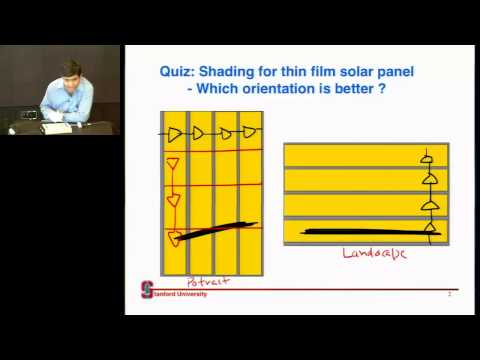 thin film solar panels and CIGS technology