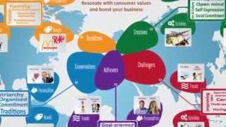 The Glocalities model explained - Motivaction International