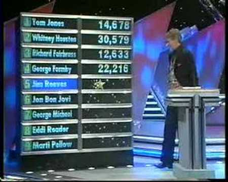 stars in thire eyes results live final 1994
