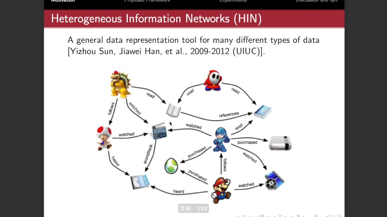 Meta-Graph Based Recommendation Fusion over Heterogeneous Information  Networks