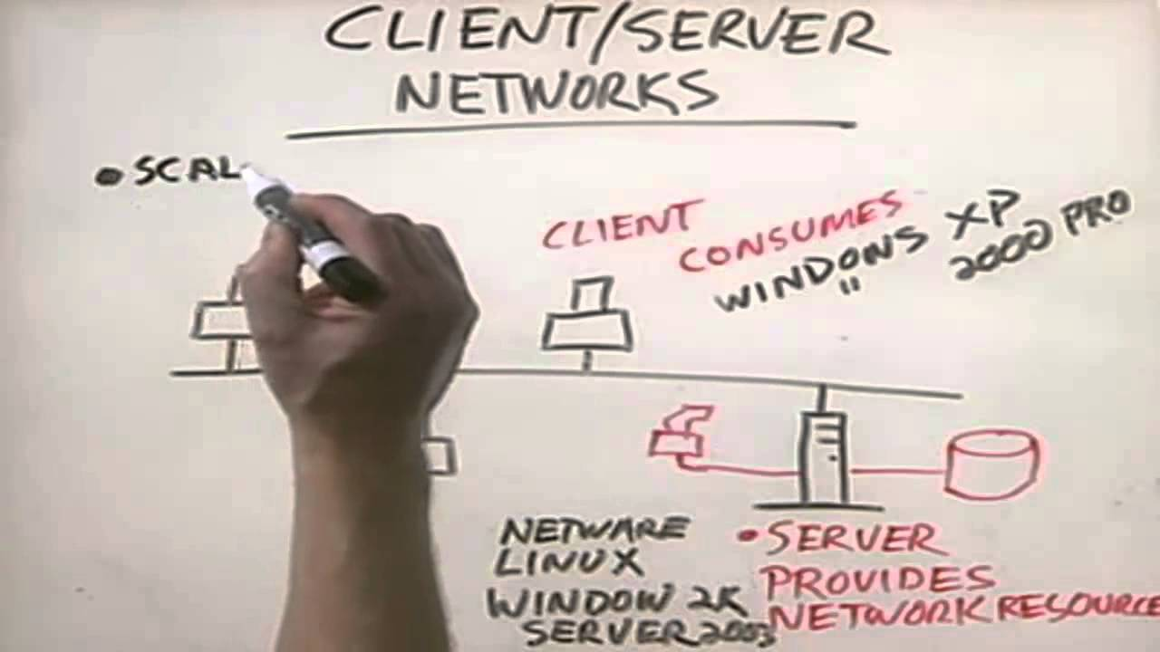 Chapter 1 Introduction To Computer Networks Networking Basic Youtube