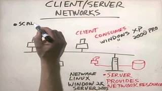 CHAPTER 1 INTRODUCTION TO COMPUTER NETWORKS  Networking Basic