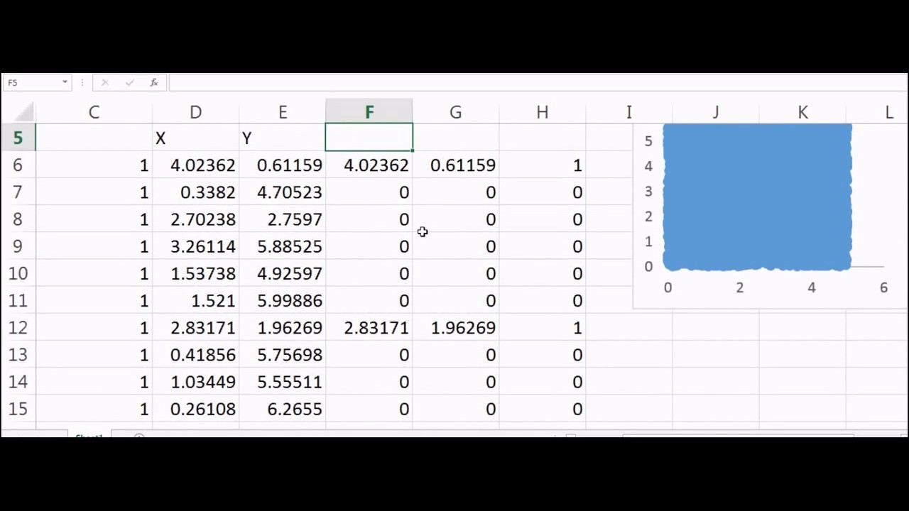 Area under the curve or integration using simulations in excel area under the curve or integration using simulations in excel youtube ccuart Images
