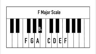 Minuten-Lektion #19: Erstellen Sie Einen Song In F-Dur!