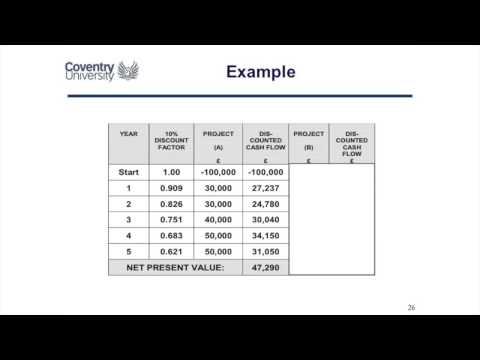 5.4 Net Present Value