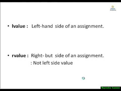 C tutorial 26: R value and L value in C Programming