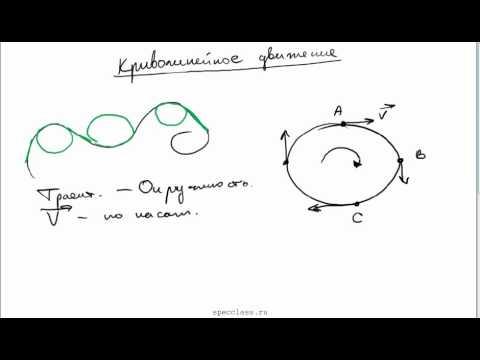Решение задач на криволинейное движение 9 класс решение задачи по математике 4 класс 2014